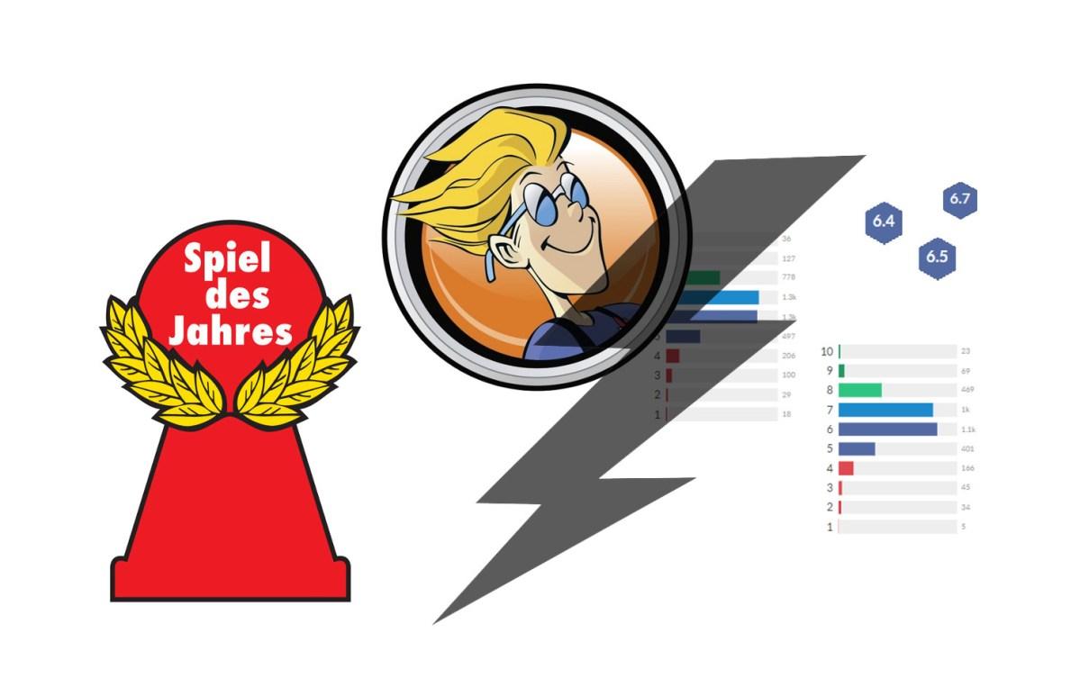Los 5 ganadores del Spiel des Jahres peor puntuados en la BGG
