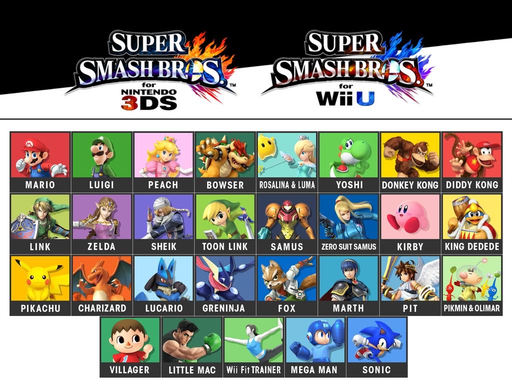 Tout Ce Quil Faut Savoir Sur Super Smash Bros WiiU3DS