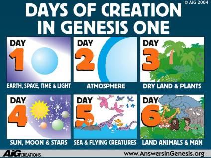 week-of-creation