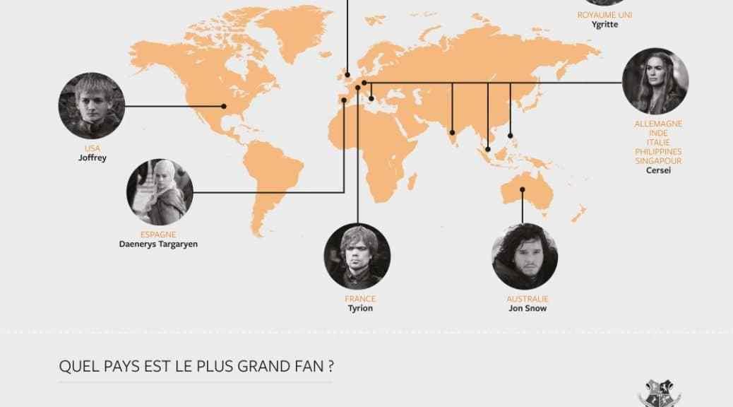 Game of Thrones: Tyrion Lannister, personnage préféré des internautes français! | Le blog de Constantin