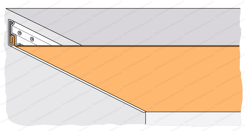 tarif et pose d un plafond tendu