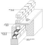 Despre boltarii din beton si folosirea lor corecta
