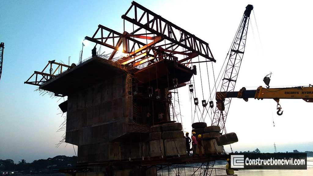 Work Safety for Lifting