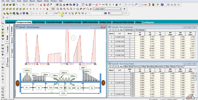 How to use Staad Pro computer program to analyze a continuous beam with various types of loading