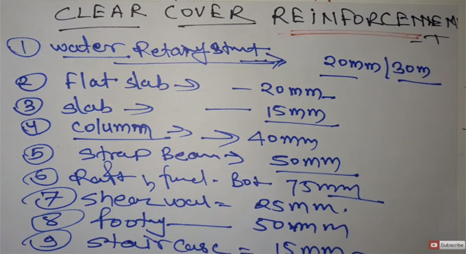 Different types of clear cover in reinforcement concrete