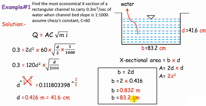 How to design and find out the size of rectangular open channel in Hydraulic Engineering