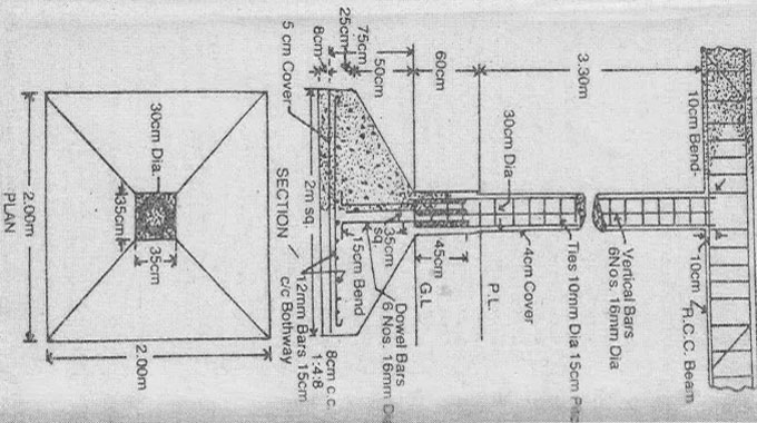 Detail processes for creating the design of RCC Column with foundation