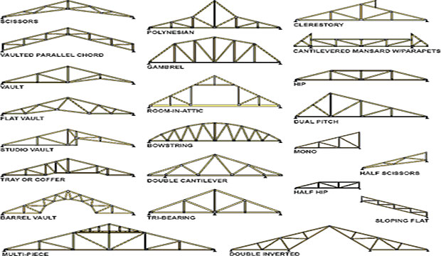 Various Types of Prefab Roof Trusses