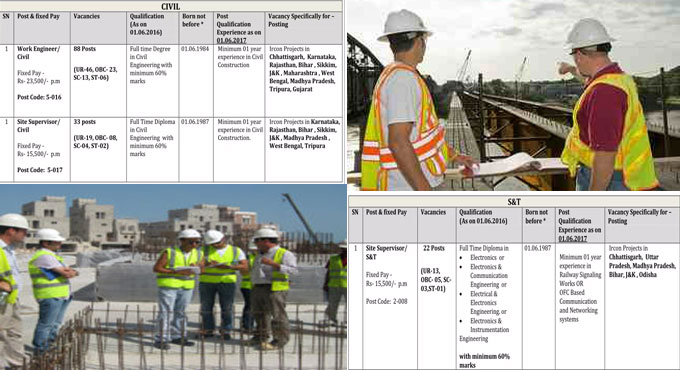 Civil Engineer, Site Supervisor - Civil