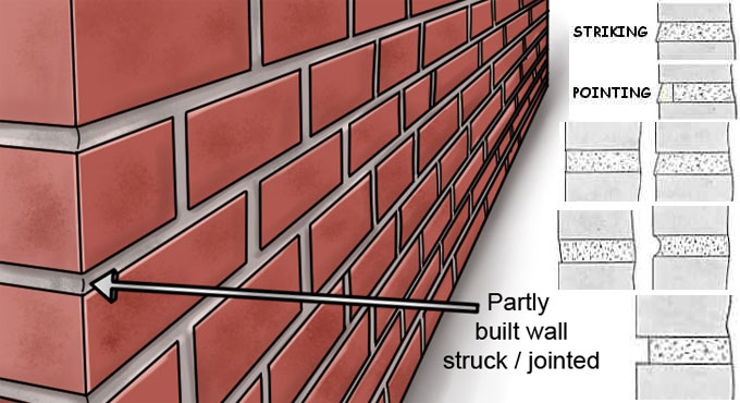 Definition of striking and pointing in brickwork