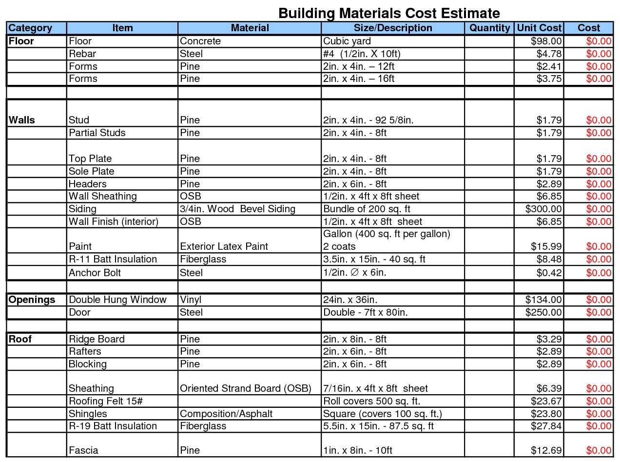 Building Materials Cost Estimate Sheet
