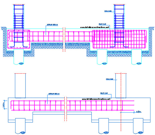 Process for creating design of Seismic Tie Beams