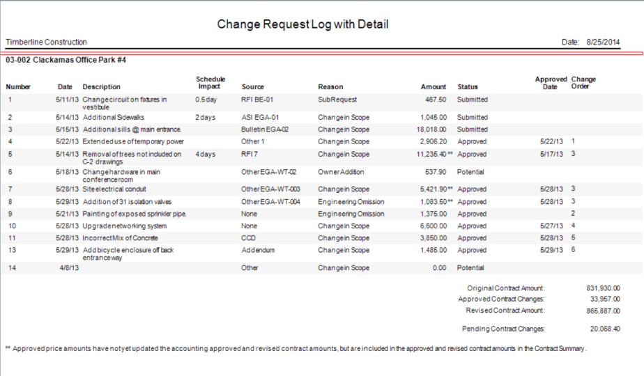 Sage 300 Screenshot - Change Request Log