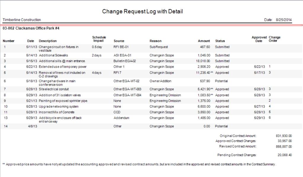 Sage 300 Screenshot - Change Request Log