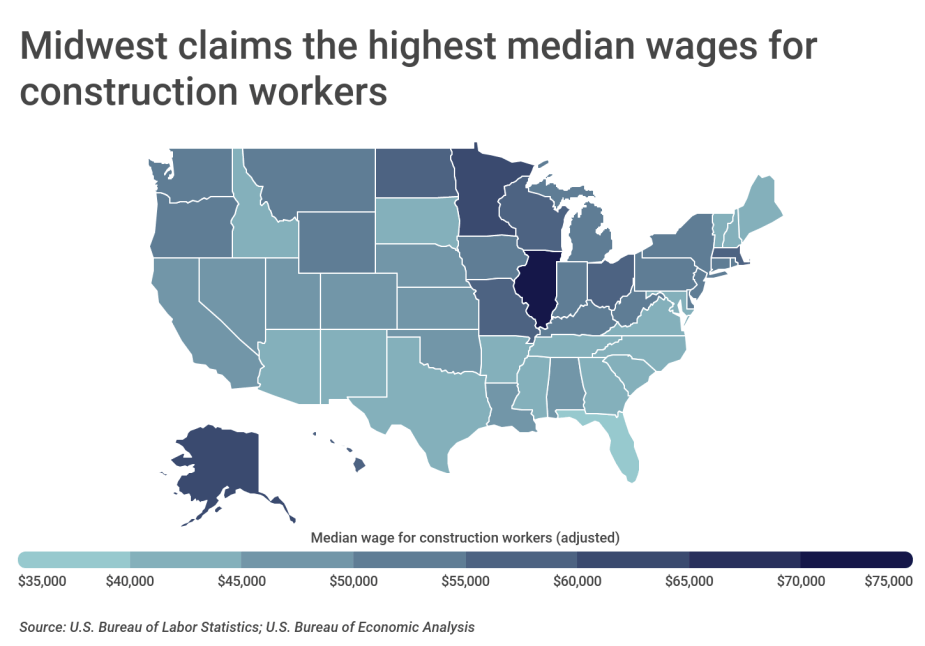 Chart2 Construction wages by state
