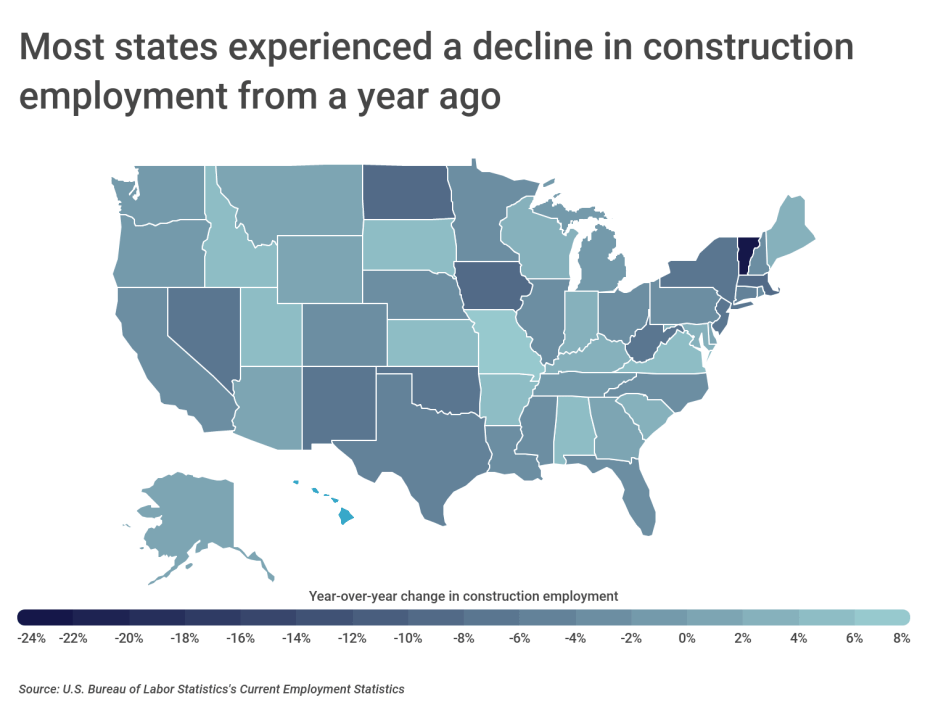 Most states saw a decline in construction employment from a year ago