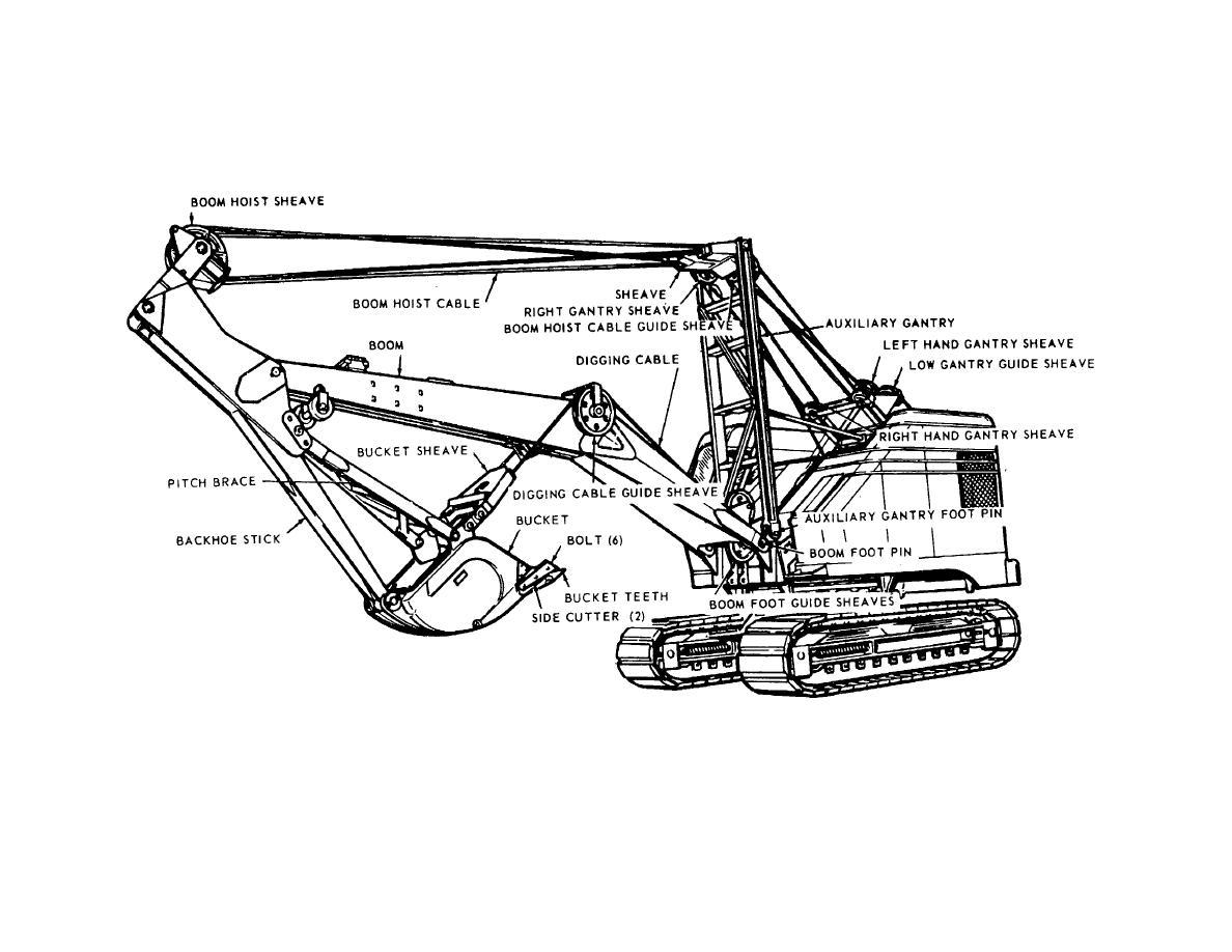 Crawler Crane Parts Diagram