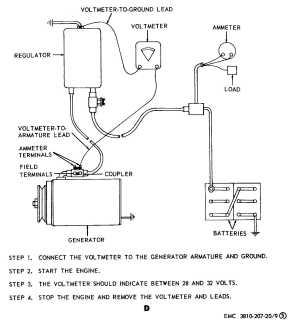 Figure 9 Generator regulator removal, adjustment, and