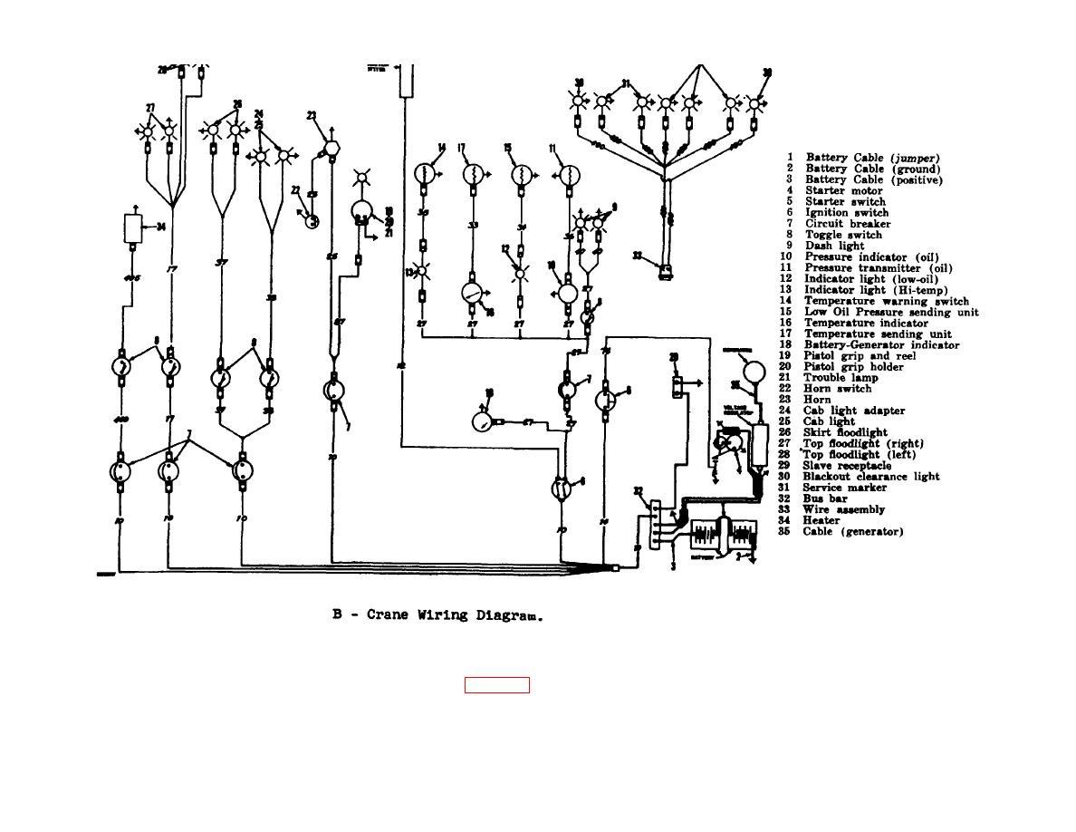 cm hoist parts list wiring diagram