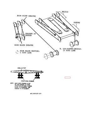 Figure 8 Crane boom reeving diagram