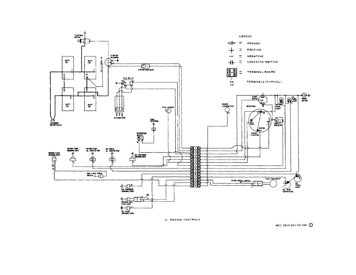 Figure 103 Winterized Wiring Diagram