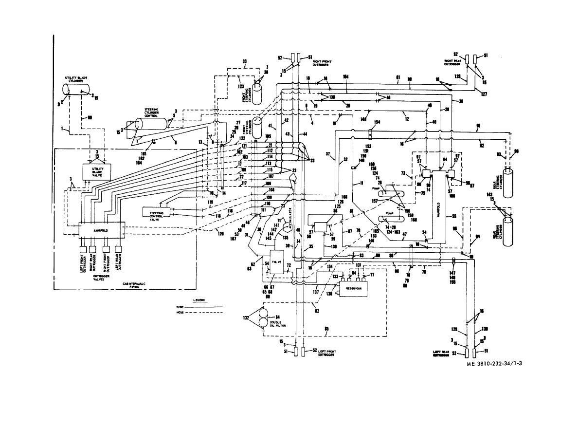 Figure 1 3 Carrier Hydraulic System Assembly Schematic