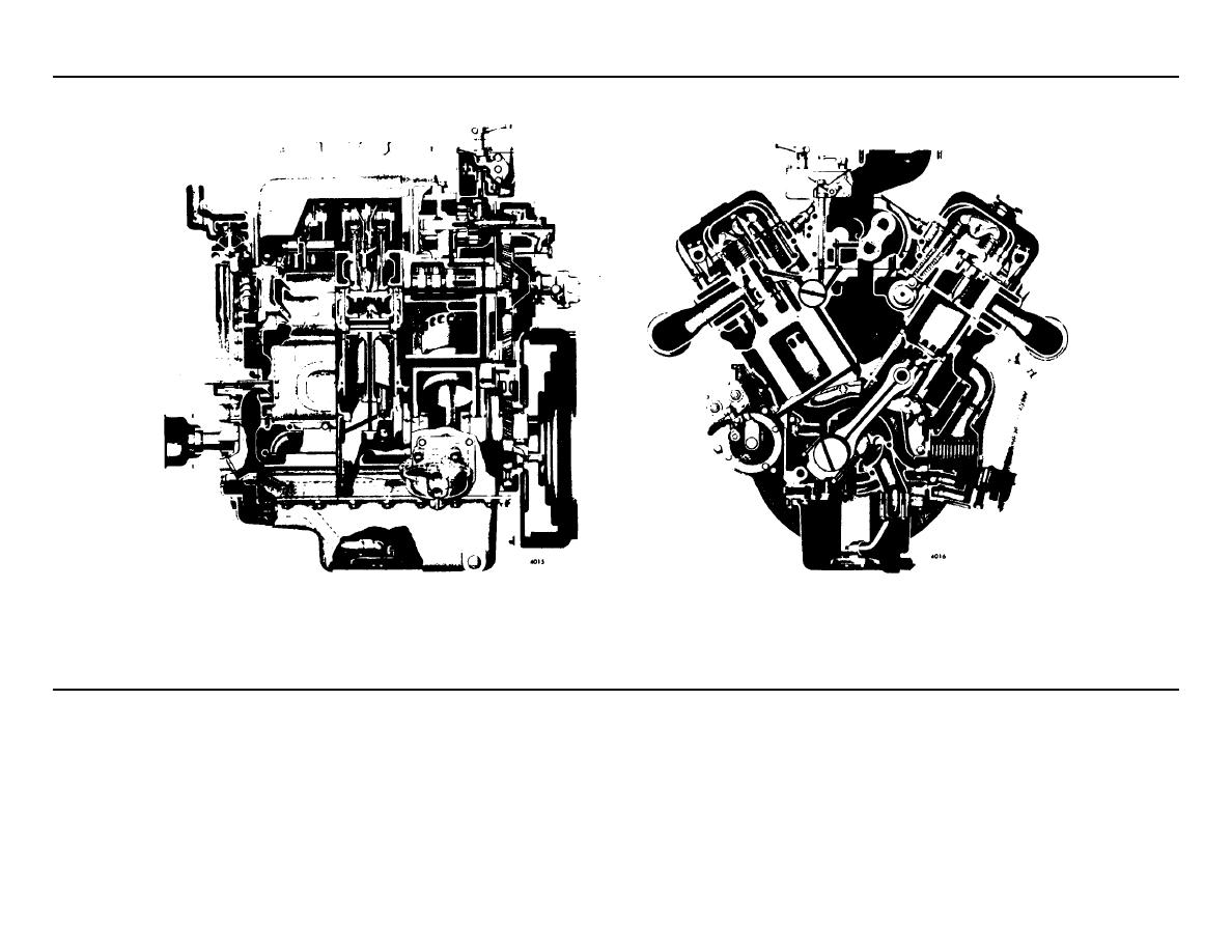 Cross Sections Of A 6v 53 Engine
