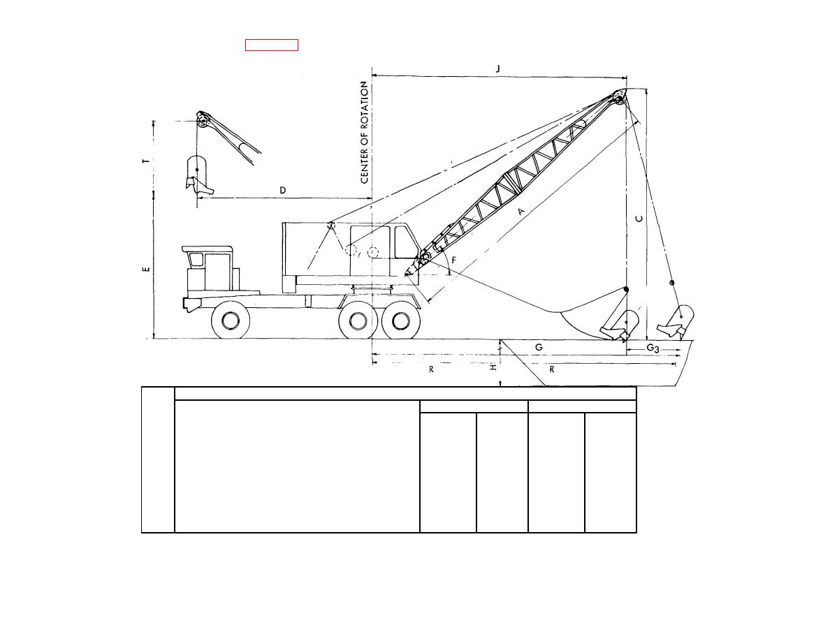 Figure 1 11 Dragline Range Diagram