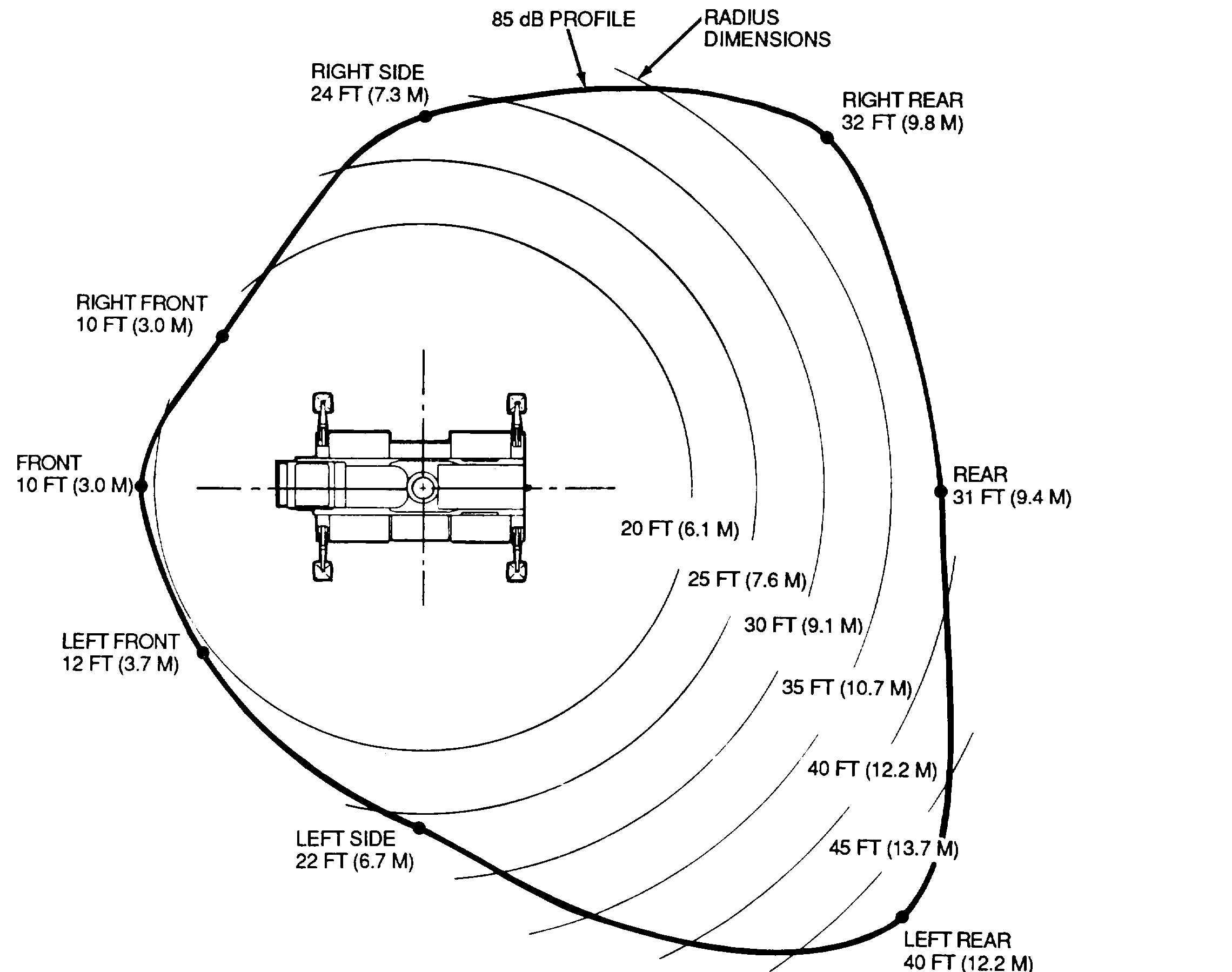 Decibel Level Chart