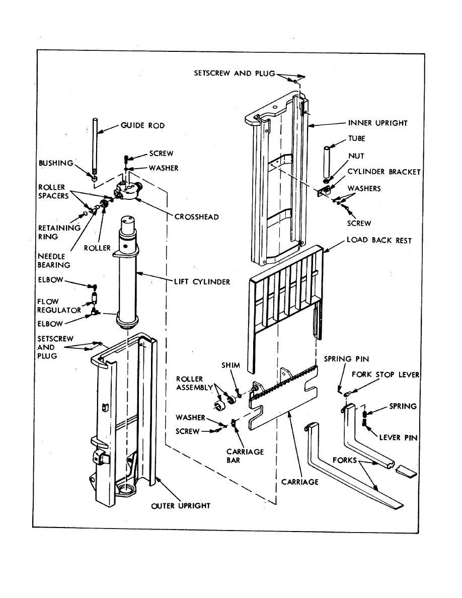 Tm 10 3930 622 140107 tm103930622140107im nissan forklift engine diagram at w justdeskto allpapers