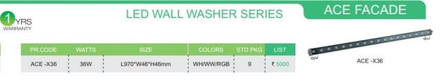 LED WALL WASHER SERIES DETAILS