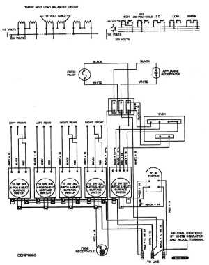 Figure 75Typical electric range wiring schematic