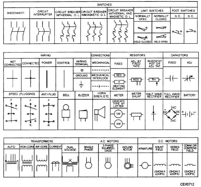 Motor Control Wiring Diagram Symbols Newmotorspot