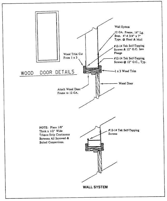 Wooden Door Frame Section Details Oceanfur23 Com