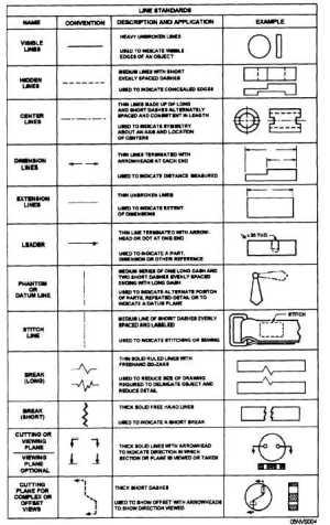 Electrical Symbols and Abbreviations