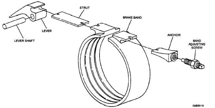 John Deere Gs45 Wiring Diagram