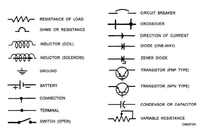 14273_92_1?resize=665%2C432 schematic symbols chart electrical symbols on wiring and,Electrical Wire Diagram Symbols