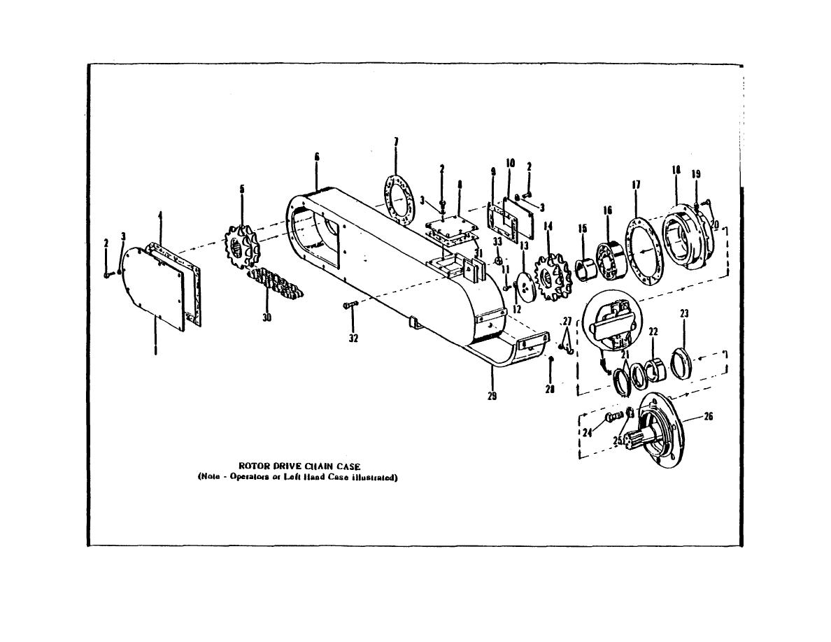 Fig 3 Rotor Drive Chain Case Left And Right Required