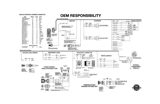 ddec iv ecm wiring diagram ddec image wiring diagram ddec iii wiring diagram ddec auto wiring diagram schematic on ddec iv ecm wiring diagram