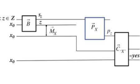 A non-probabilistic quantum theory