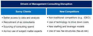 Consulting Disruption
