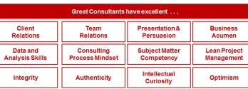Great consultant attributes