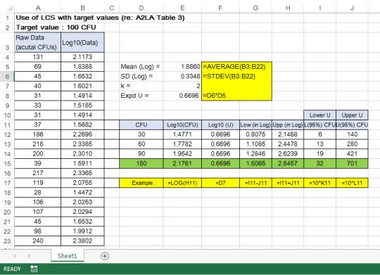 A2LA Table 3A