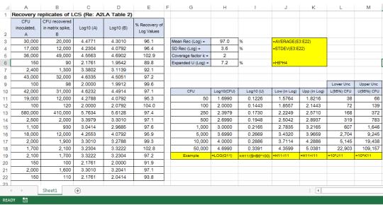 A2LA Table2