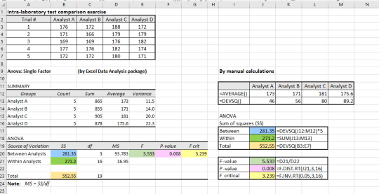 Excel spreadsheet Archives - ConsultGLP