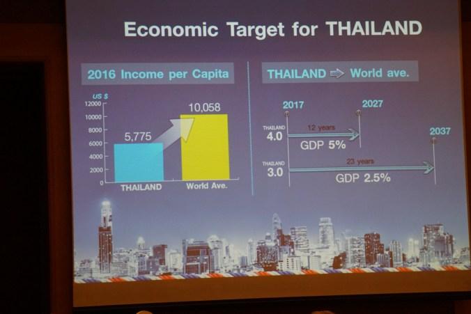 Thailand 4.0 Speech Mr. Korn Chatikavanij AGM Annual General Meeting TSCC Thai-Swedish Chamber of Commerce 2017 2560