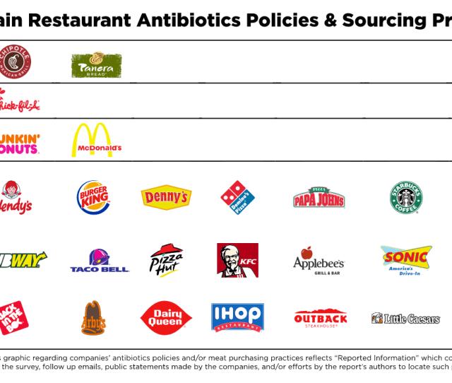 Antibioticsreportcard