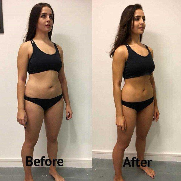The Fool Proof Diet program for weight loss