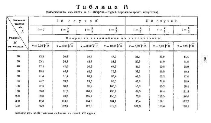 Промышленность Российской империи