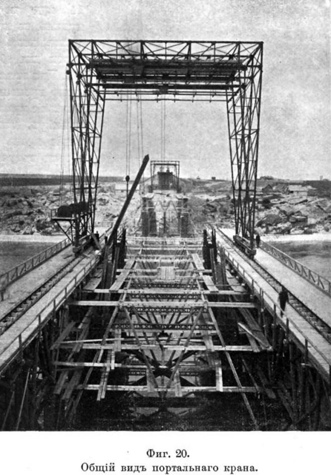 Мостостроение в Российской империи. Промышленность в России до революции. Заводы и фабрики Российской империи.
